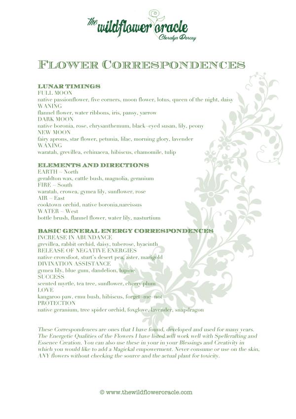 Florasphere -